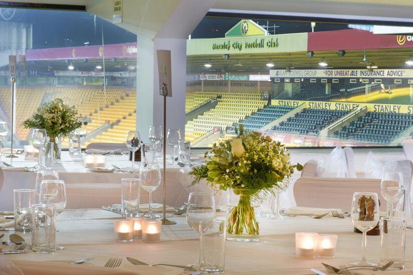 Norwich City Football Club Ltd