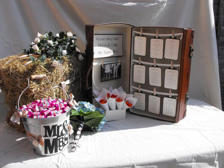 Suitcase Table plan