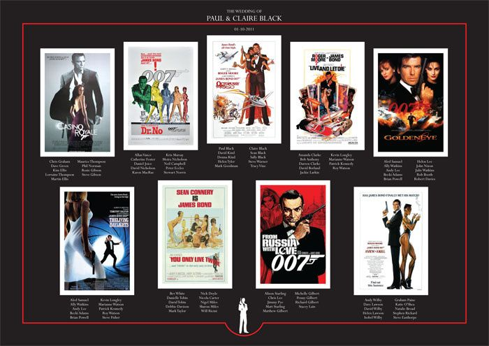 James Bond Wedding Table Plan