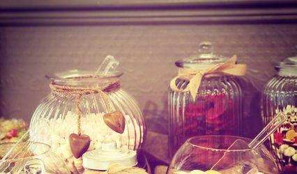 ConfectionRay