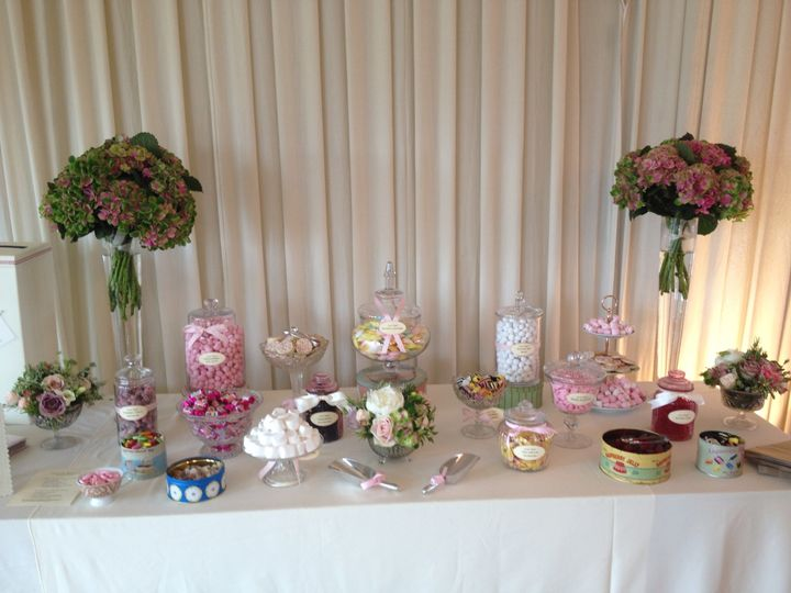 Vintage Tea Party Candy Buffet