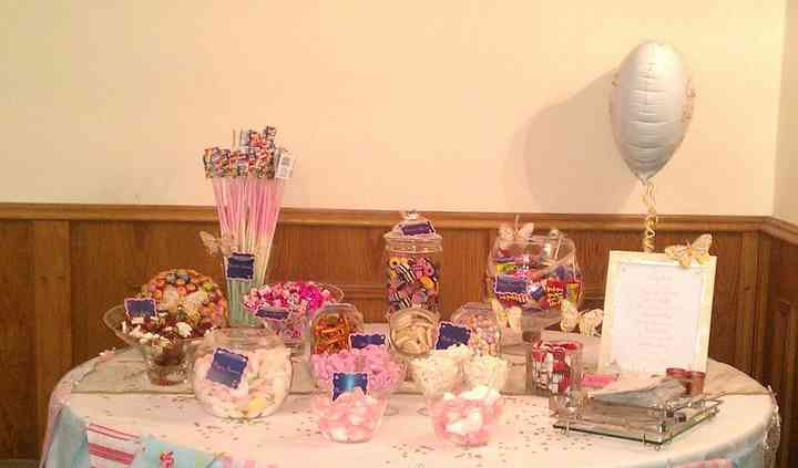 Sweet Candy Buffets and Hampers