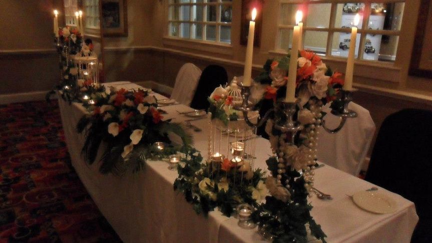 Top table Displays