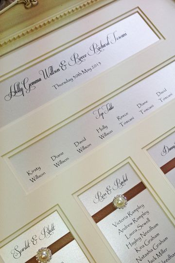 Ornate framed table plan
