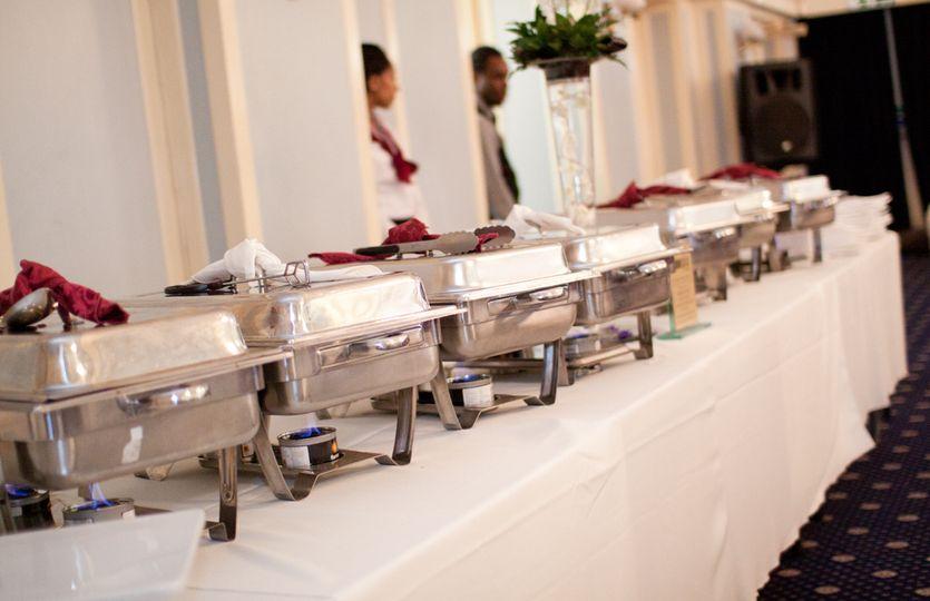Buffet Service