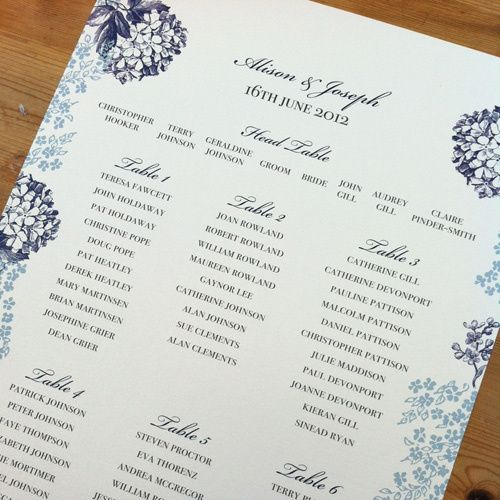 Blooms Table Plan