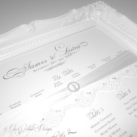 Beauty table seating plan