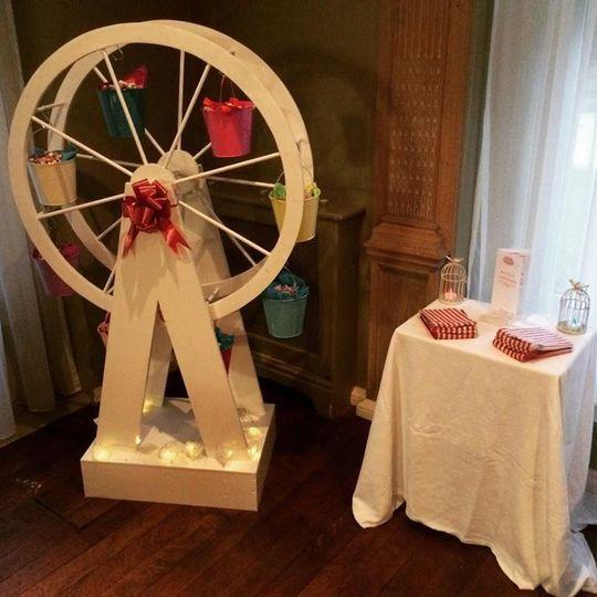 Sweet Wheel