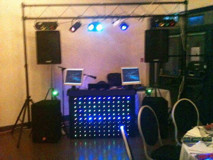 Rig set up