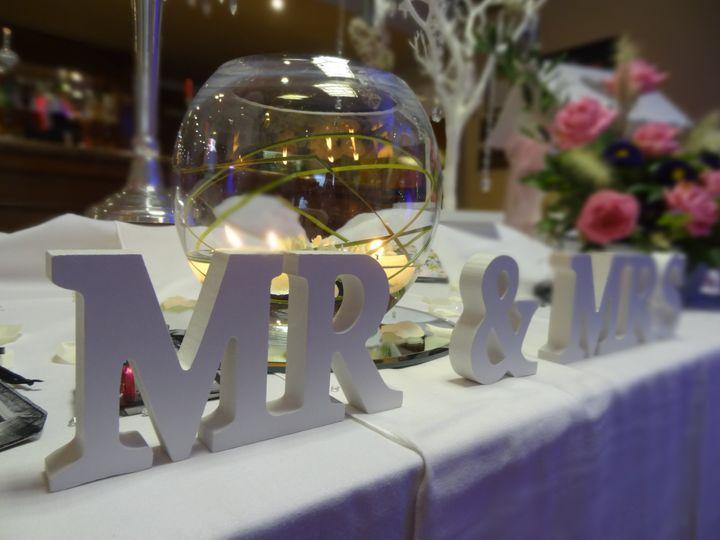 Rachael Anne Wedding Consultancy